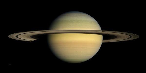 Сатурн в Козероге - знаки Зодиака